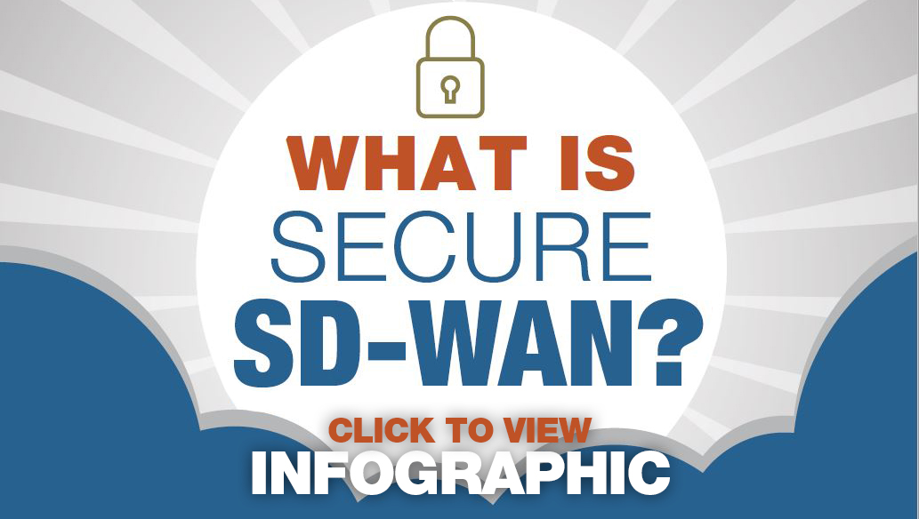 Infographic – What is SD-WAN?