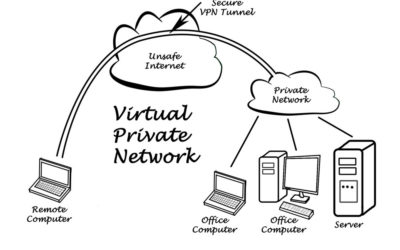 VPN Security and Other Systems to Work From Home Safely – Same Security Everywhere